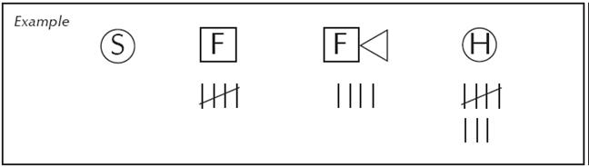 smoke detectors symbol